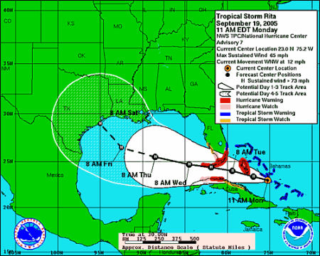 TS Rita's projected track