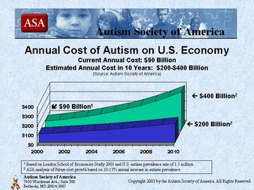 cost-of-autism.jpg