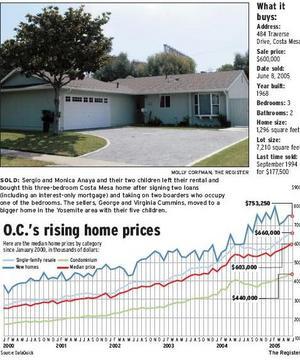 oc-housing-1.JPG